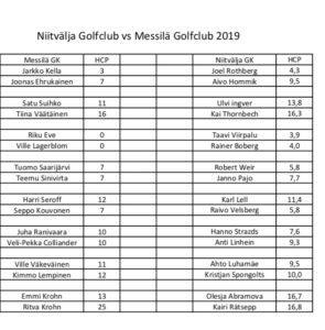 Messilän ja Niitväljan seuraottelu vuorostaan Niitväljassa 1.9.