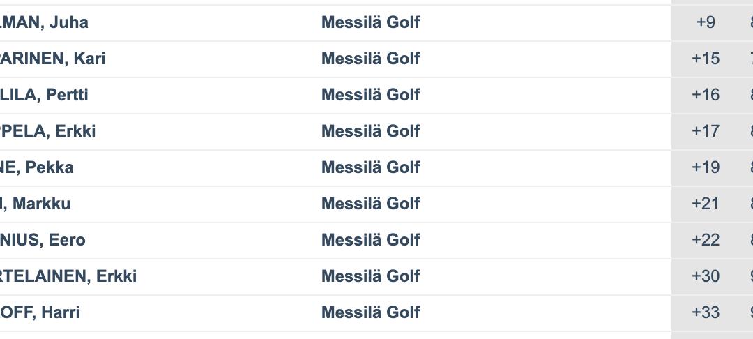 Messilä Golfin joukkueelle SM-kisoista pronssia